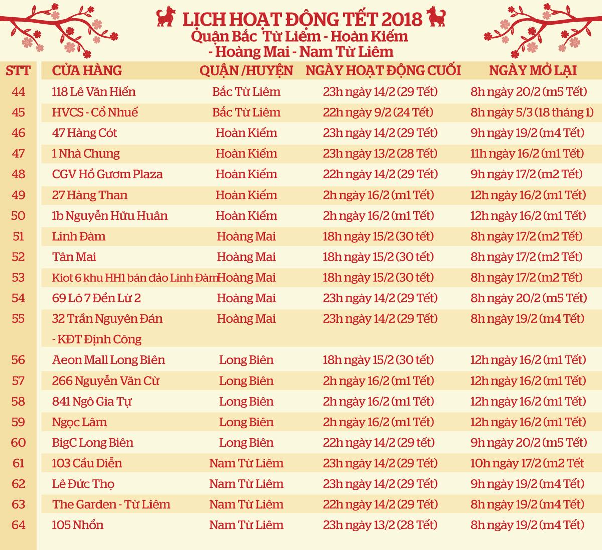 Thông báo giờ mở cửa tết 2018 Dingtea Hà Nội